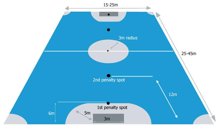 The Futsal Court - Futsal Expert